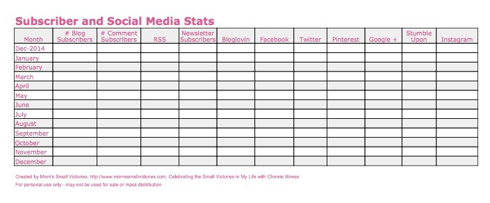 Subscriber and Social Media Statistics Tracker in my free 2015 blog planner. Watch your subscriber and social media #s grow with this simple statistics tracker. Available for download to Google Drive, Excel or PDF.