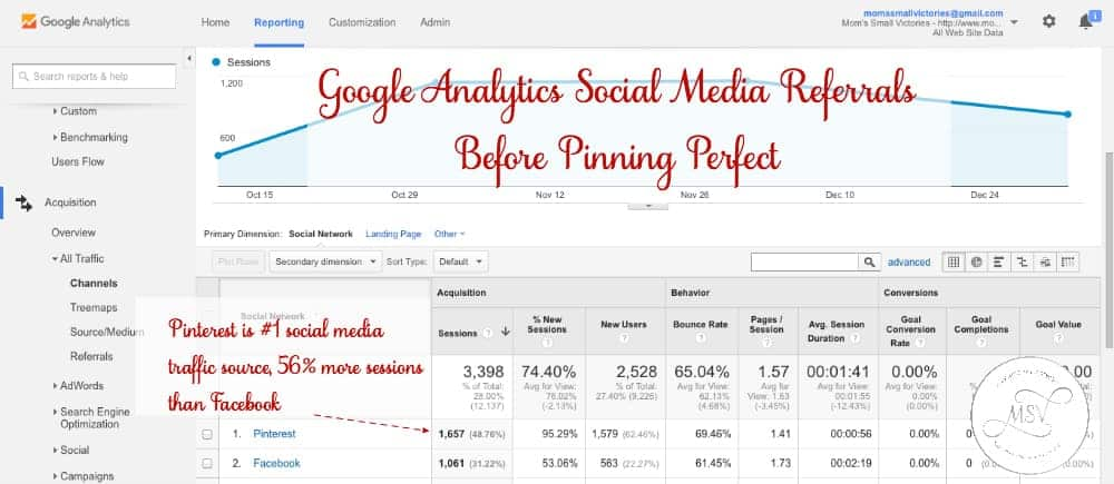 Google Analytics Social Media Referrals Before Pinning Perfect e-course by Blog Clarity.