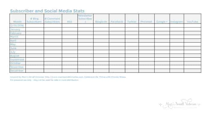 Subscriber & Social Media Stats Tracker from the FREE 2017 Blog Planner that includes 36 customizable worksheets to keep track of your editorial calendar, to do's, social media promotion, checklists, passwords, income/expense tracker and more!